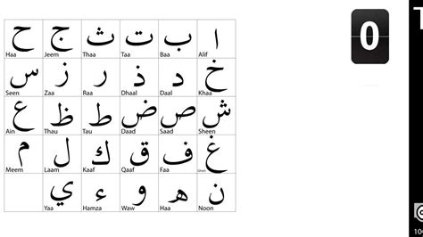 Introduction Letter In Arabic arabic alphabet names of the letters