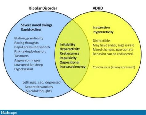 depressione bipolare test 1000 ideas about bipolar symptoms on bipolar