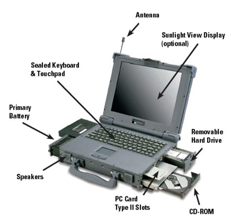 rugged definition ruggedized pc definition from pc magazine encyclopedia