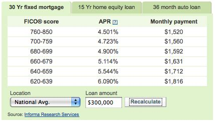 can i buy a house with 10000 down payment buying a house i will teach you to be rich