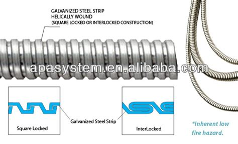 electrical conduit types different types of electrical conduit buy types