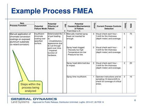 process fmea template process fmea template pchscottcounty
