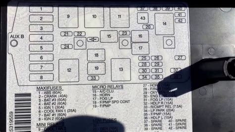 fuse box buick century 2000 wiring diagrams wiring
