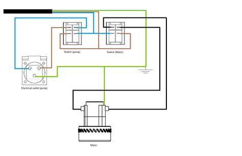 rug doctor wiki diagrams 420300 rug doctor wiring diagram rug doctor