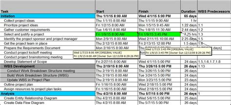 project schedule template xls 5 free project schedule templates excel pdf formats