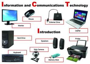 Computer Parts Computer Parts By 78tes78 Teaching Resources Tes