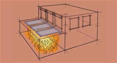 Abstand Fenster Brandwand by Brandschutz In S 252 Dtirol Rauchmelder Feuerschutz