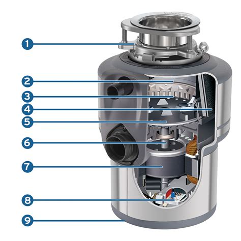 sink garbage disposal insinkerator evolution excel 1 0 hp household garbage