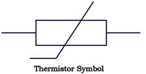 what does a resistor symbol look like topic 2 circuit symbols revision cards in gcse physics