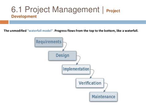 design employee management system employee management system