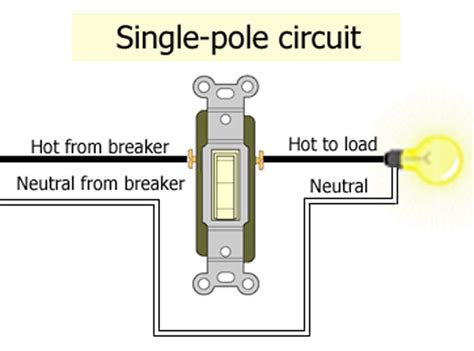 single pole light switch wiring diagram 28 images