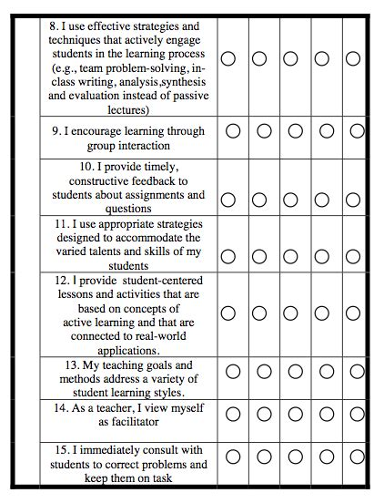 Online Instruction Online Learning Insights E Learning Questionnaire Template