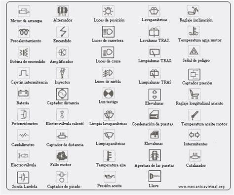 dibujar barcos que significa simbologia de planos arquitectonicos pdf download