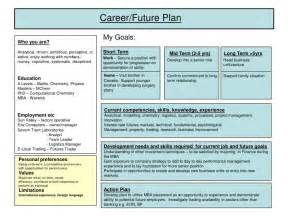 army 5 year plan template 25 best ideas about 5 year plan on 5 years