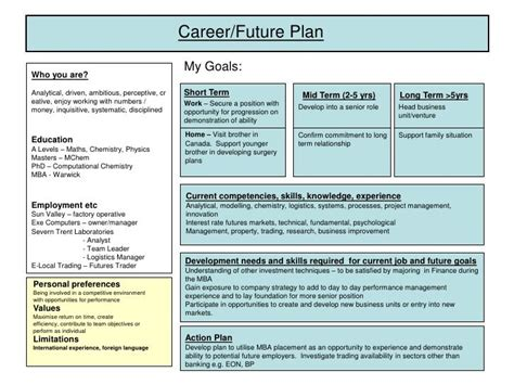five year career development plan template 25 best ideas about 5 year plan on 5 years