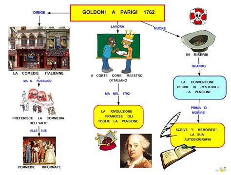 goldoni illuminismo mapper goldoni a parigi