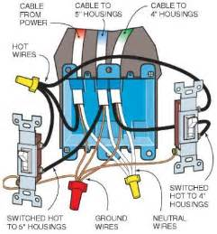 basic wiring diagram scary schematic diagram wiring