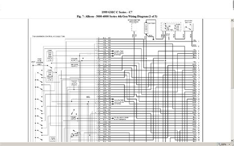 wiring diagram for allison transmission the wiring