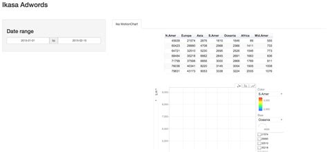 Css Align Table Center by Margin Auto Not Working Table Crafts