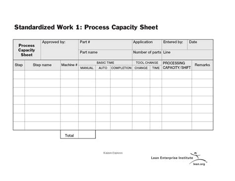 Production Time Card Template by Standardized Work Process Capacity Sheet Lean Enterprise