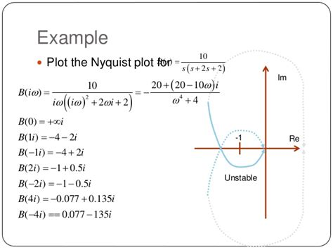 nyquist diagram exles nyquist diagram exles image collections how to guide