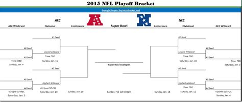 printable nfl playoff schedule 2015 printable 2015 nfl playoff bracket