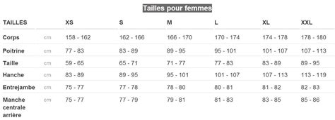 L Guide by Guide Des Tailles