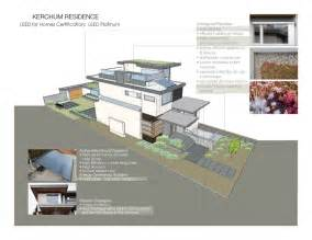 green housing design sustainable home design in vancouver idesignarch