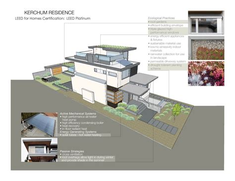 sustainable home design in vancouver idesignarch