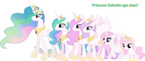 princess cadence mlp age chart princess celestia age chart ponies pinterest