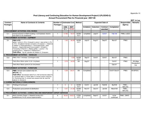 purchasing plan template best photos of annual work plan sle annual work plan