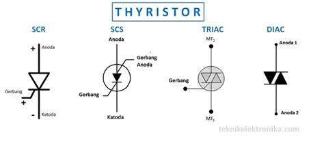 pengertian layout dan jenisnya thyristor archives teknik elektronika