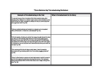 Foreshadowing Worksheets by Foreshadowing Worksheet Resultinfos