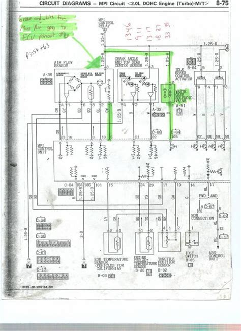 dsm harness diagram diagram elsavadorla