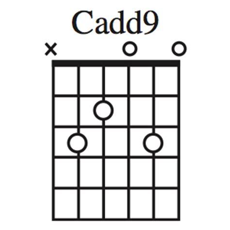 Cadd9 Chord On
