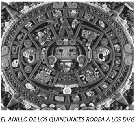 Calendario Tolteca Toltecayotl
