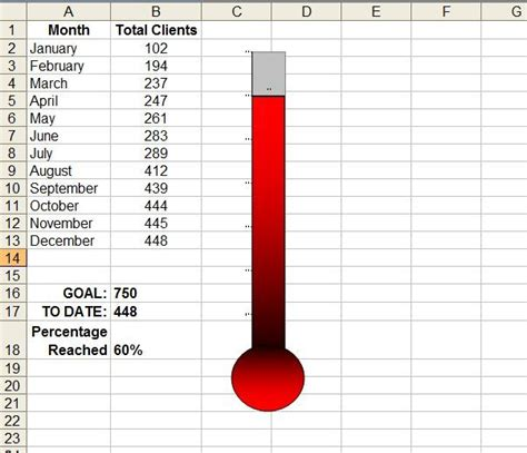 How To Make A Fundraising Thermometer Ehow Autos Weblog How To Make A Fundraising Thermometer