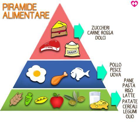 valori calorici degli alimenti alimenti calorici per ingrassare 28 images fibre per