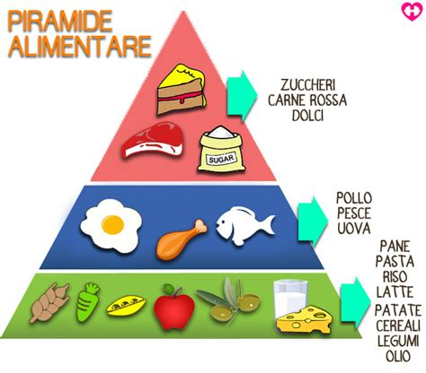 dieta alimentare la dieta mediterranea