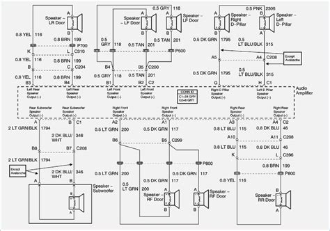 stereo wiring diagram for 2002 chevy silverado chevrolet wiring inside 2013 chevy tahoe door 2002 avalanche radio wiring diagram vivresaville