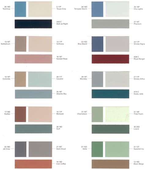 gästezimmer paint colors color palette coatings rhino shield of