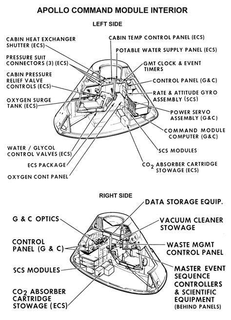 Project Apollo Drawings and Technical Diagrams