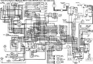 2014 harley wiring schematic the knownledge