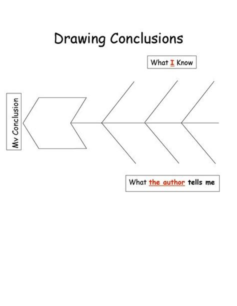 Drawing Conclusions by Drawing Conclusions Drawing Conclusions