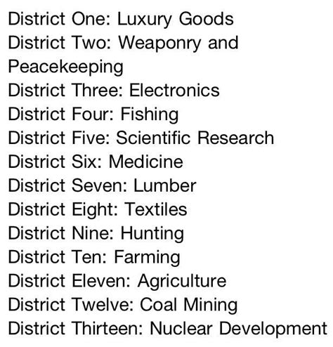 printable hunger games district quiz 93 best hunger games party images on pinterest the