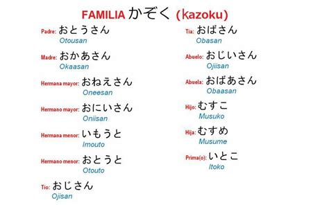 recordarn tu nombre 842335234x miembros de la familia en japon 233 s escritura en alfabeto b 225 sico hiragana para recordar nicodesu