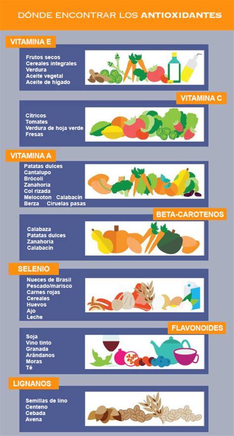 alimentos anti oxidantes los alimentos antioxidantes m 225 s potentes