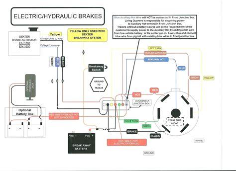 wire trailer breakaway switch wiring diagram trailer wiring diagram
