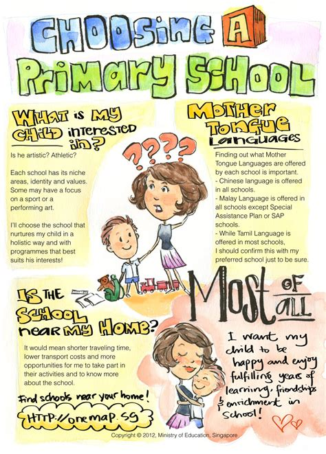 choosing a primary school factors to consider