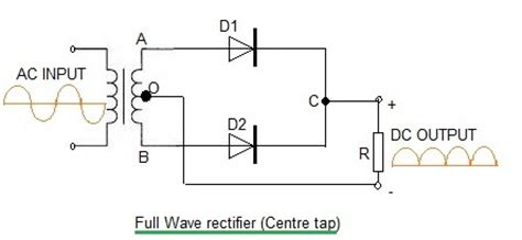 difference between diode and rectifier what is the difference between a wave rectifier and half wave rectifier quora